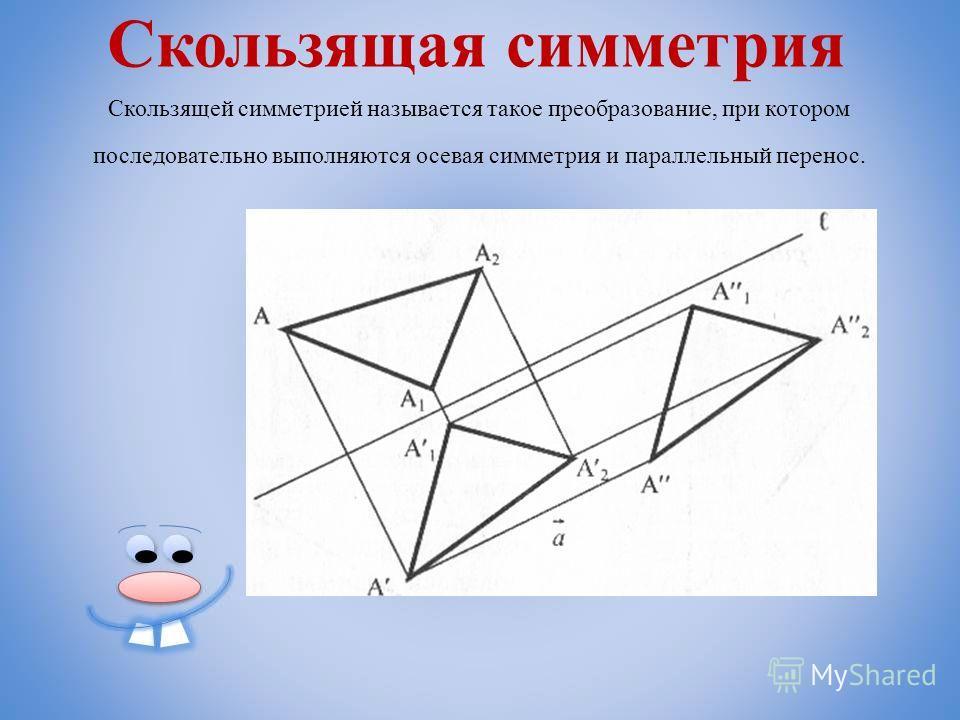 Скользящей симметрией называется такое преобразование, при котором последовательно выполняются осевая симметрия и параллельный перенос.