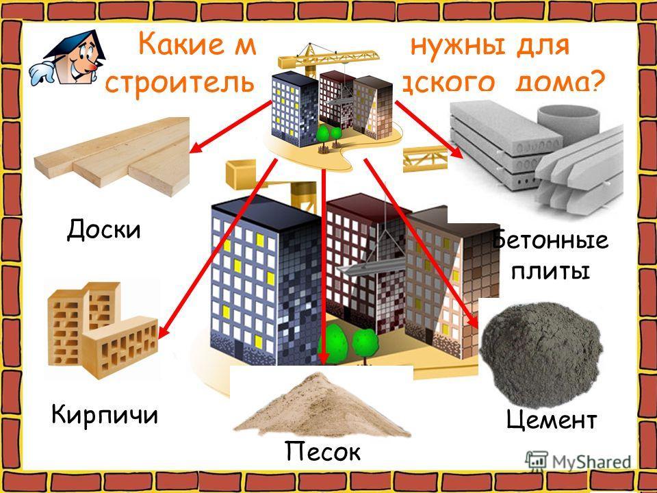 Какие материалы нужны для строительства городского дома? Кирпичи Песок Цемент Доски Бетонные плиты