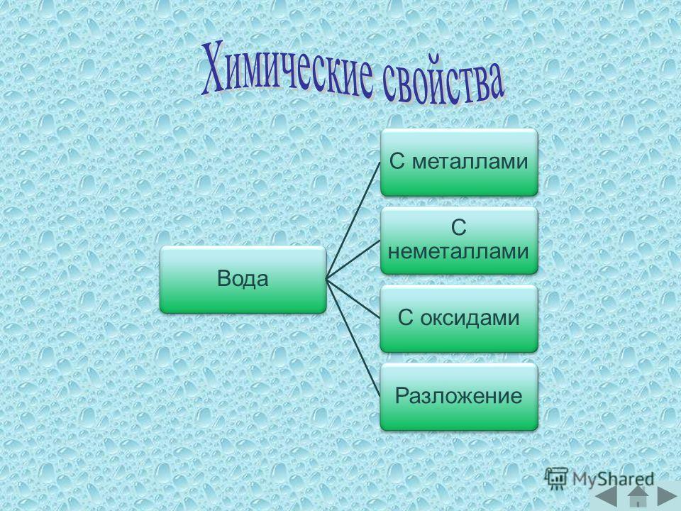 ВодаС металлами С неметаллами С оксидамиРазложение