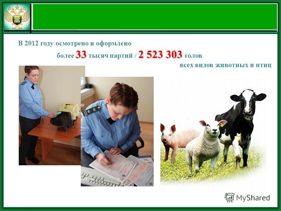 В 2012 году осмотрено и оформлено 332 523 303 более 33 тысяч партий / 2 523 303 голов всех видов животных и птиц