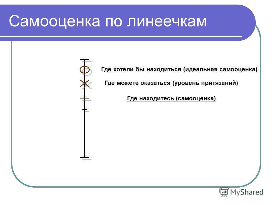Самооценка по линеечкам Где находитесь (самооценка) Где можете оказаться (уровень притязаний) Где хотели бы находиться (идеальная самооценка)