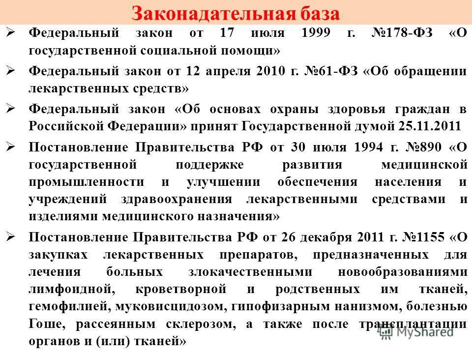 Законадательная база Федеральный закон от 17 июля 1999 г. 178-ФЗ «О государственной социальной помощи» Федеральный закон от 12 апреля 2010 г. 61-ФЗ «Об обращении лекарственных средств» Федеральный закон «Об основах охраны здоровья граждан в Российско