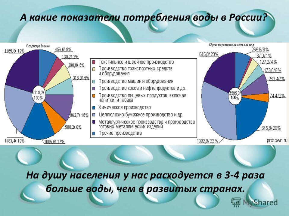 А какие показатели потребления воды в России? На душу населения у нас расходуется в 3-4 раза больше воды, чем в развитых странах.