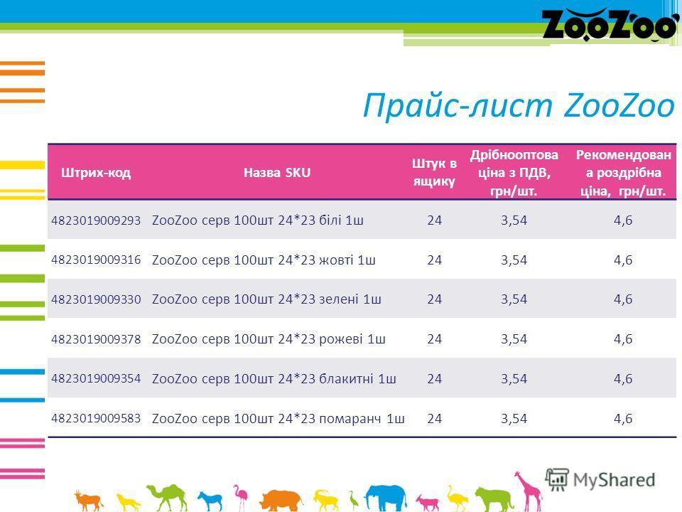 Прайс-лист ZooZoo Штрих-кодНазва SKU Штук в ящику Дрібнооптова ціна з ПДВ, грн/шт. Рекомендован а роздрібна ціна, грн/шт. 4823019009293 ZooZoo серв 100шт 24*23 білі 1ш243,544,6 4823019009316 ZooZoo серв 100шт 24*23 жовті 1ш243,544,6 4823019009330 Zoo