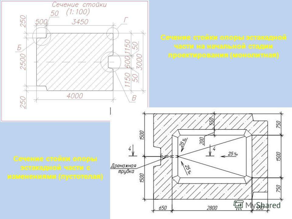 Сечение стойки опоры эстакадной части на начальной стадии проектирования (монолитная) Сечение стойки опоры эстакадной части с изменениями (пустотелая)