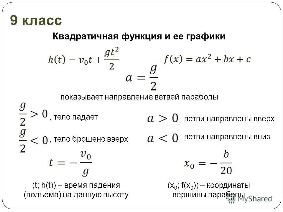 9 класс Квадратичная функция и ее графики показывает направление ветвей параболы, тело падает, тело брошено вверх, ветви направлены вверх, ветви направлены вниз (t; h(t)) – время падения (подъема) на данную высоту (x 0 ; f(x 0 )) – координаты вершины