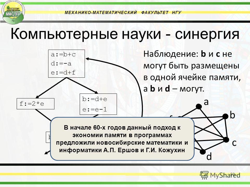 Компьютерные науки - синергия МЕХАНИКО-МАТЕМАТИЧЕСКИЙ ФАКУЛЬТЕТ НГУ 50 a d c b Наблюдение: b и c не могут быть размещены в одной ячейке памяти, а b и d – могут. a:=b+c d:=-a e:=d+f f:=2*e b:=d+e e:=e-1 b:=f+c f e В начале 60-х годов данный подход к э