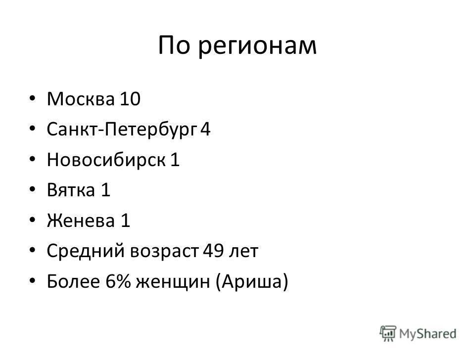 По регионам Москва 10 Санкт-Петербург 4 Новосибирск 1 Вятка 1 Женева 1 Средний возраст 49 лет Более 6% женщин (Ариша)