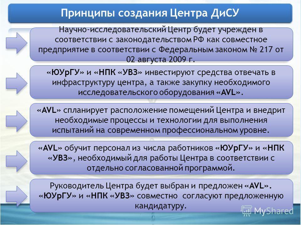 Научно-исследовательский Центр будет учрежден в соответствии с законодательством РФ как совместное предприятие в соответствии с Федеральным законом 217 от 02 августа 2009 г. «ЮУрГУ» и «НПК «УВЗ» инвестируют средства отвечать в инфраструктуру центра,