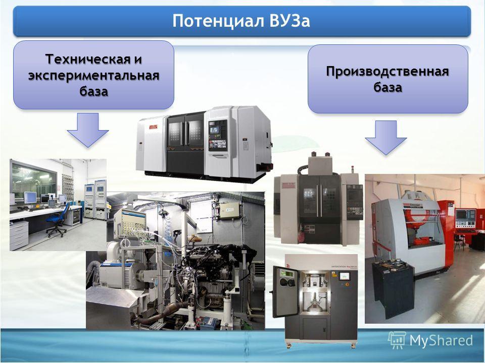 Техническая и экспериментальная база Производственная база