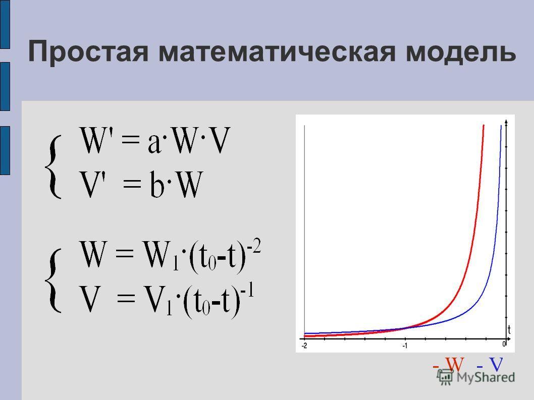 Простая математическая модель