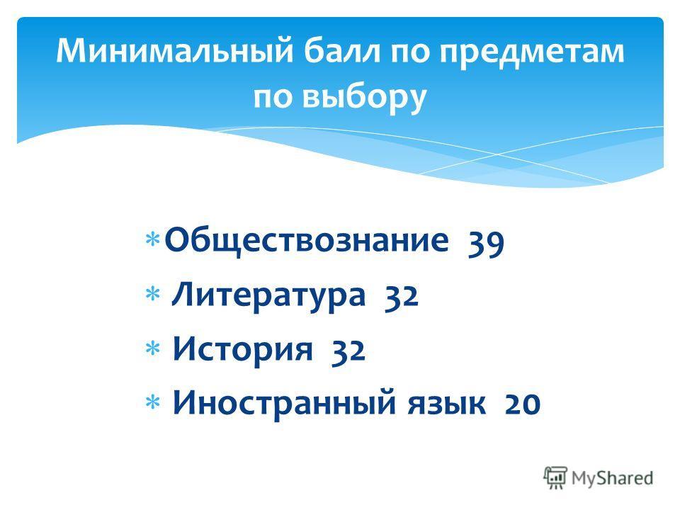 Обществознание 39 Литература 32 История 32 Иностранный язык 20 Минимальный балл по предметам по выбору
