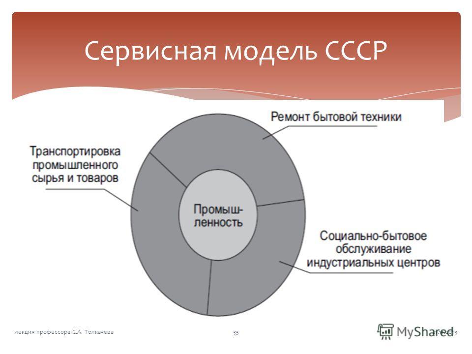 Сервисная модель СССР 21.11.201335лекция профессора С.А. Толкачева