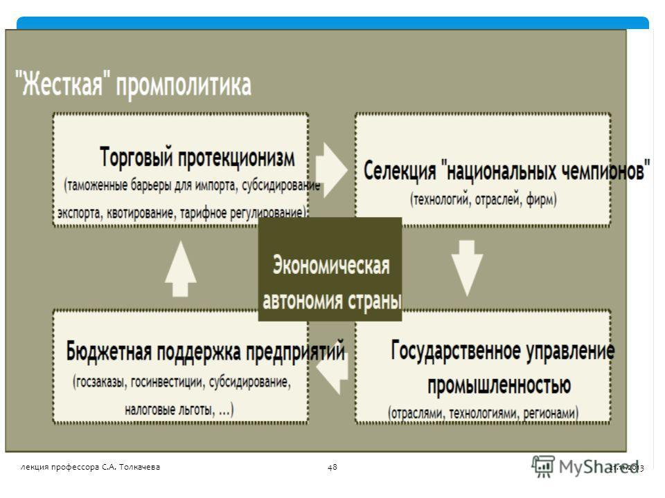21.11.201348лекция профессора С.А. Толкачева