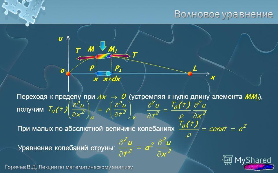 o x u L x P1P1 P MM1M1 T T Переходя к пределу при x 0 (устремляя к нулю длину элемента MM 1 ), получим При малых по абсолютной величине колебаниях Уравнение колебаний струны: