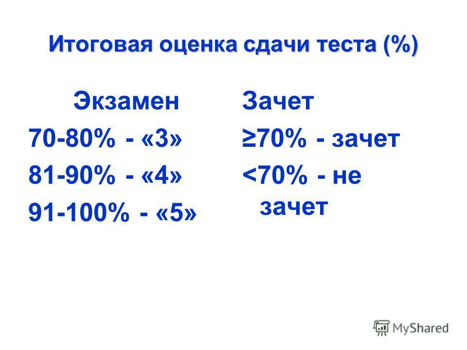 Итоговая оценка сдачи теста (%) Экзамен 70-80% - «3» 81-90% - «4» 91-100% - «5» Зачет 70% - зачет