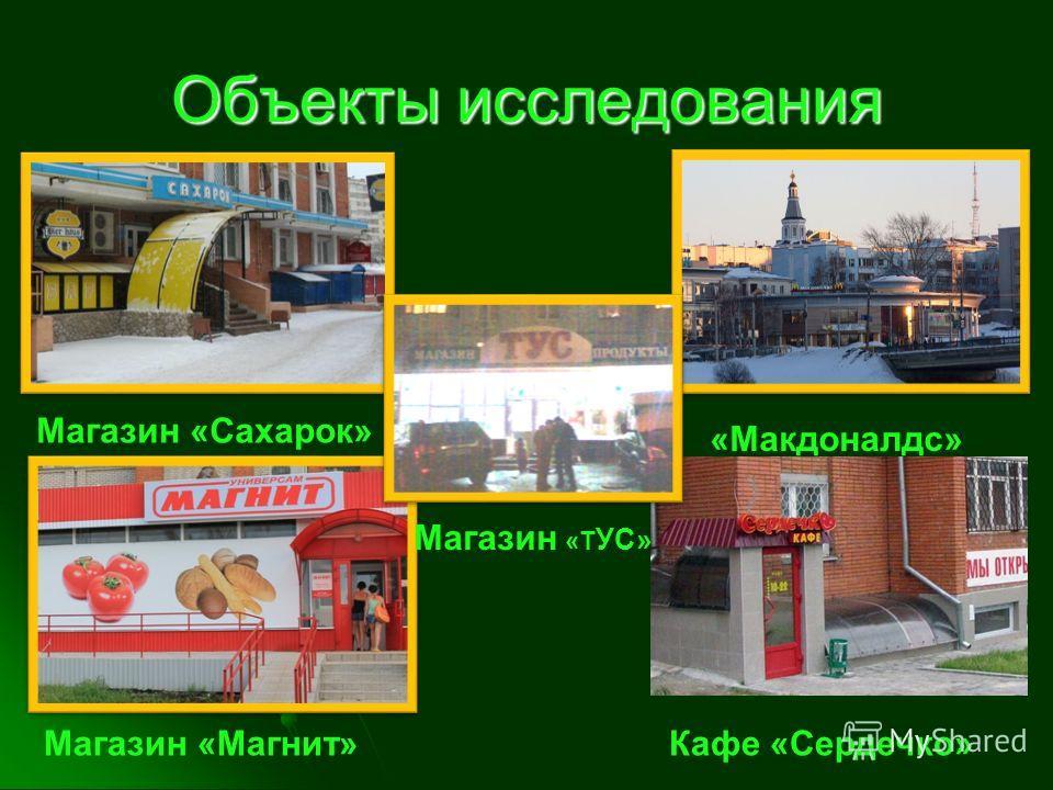 Объекты исследования Магазин «Сахарок» Магазин «Т УС» Магазин «Магнит»Кафе «Сердечко» «Макдоналдс»