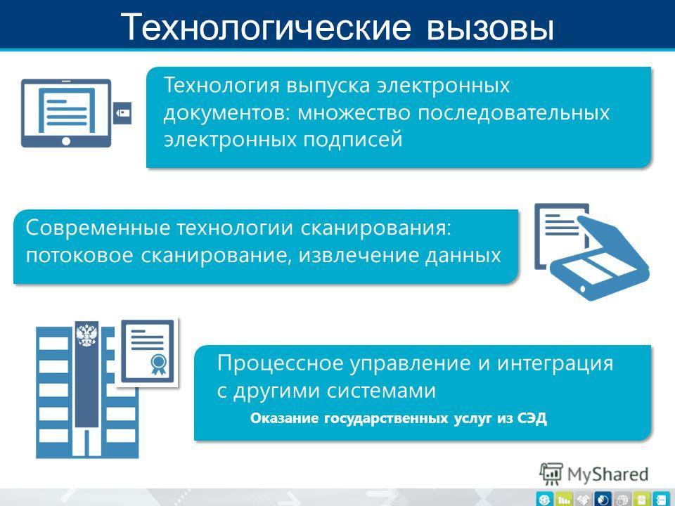Технологические вызовы Технология выпуска электронных документов: множество последовательных электронных подписей Современные технологии сканирования: потоковое сканирование, извлечение данных Процессное управление и интеграция с другими системами Ок