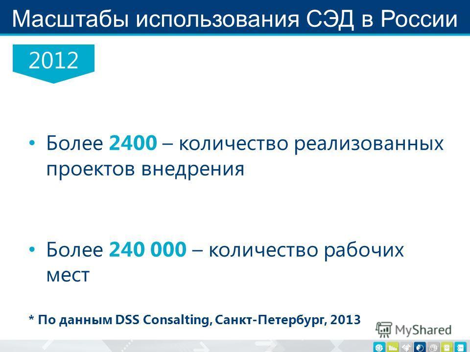 Масштабы использования СЭД в России 2012 Более 2400 – количество реализованных проектов внедрения Более 240 000 – количество рабочих мест * По данным DSS Consalting, Санкт-Петербург, 2013