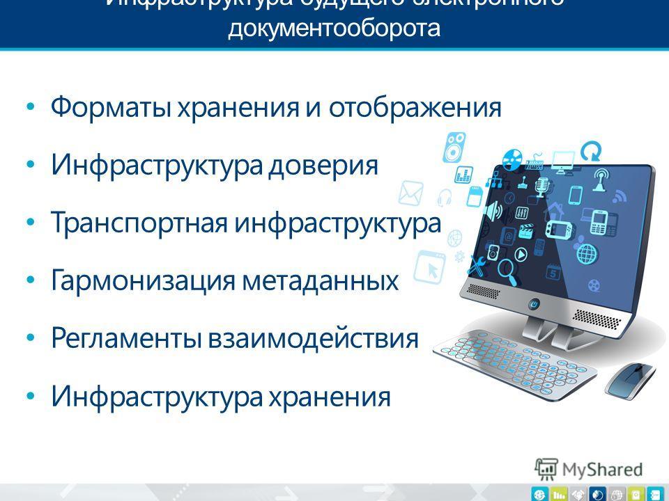 Инфраструктура будущего электронного документооборота Форматы хранения и отображения Инфраструктура доверия Транспортная инфраструктура Гармонизация метаданных Регламенты взаимодействия Инфраструктура хранения