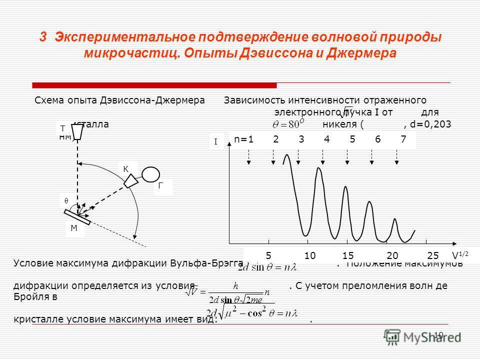 10 3 Экспериментальное подтверждение волновой природы микрочастиц. Опыты Дэвиссона и Джермера Условие максимума дифракции Вульфа-Брэгга. Положение максимумов дифракции определяется из условия. С учетом преломления волн де Бройля в кристалле условие м