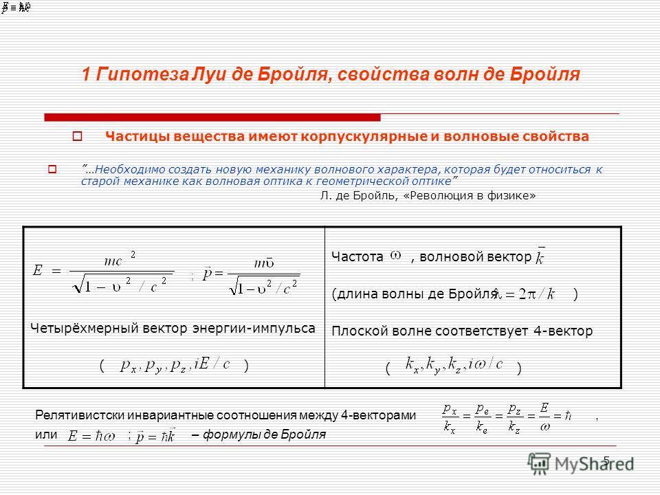 5 1 Гипотеза Луи де Бройля, свойства волн де Бройля Частицы вещества имеют корпускулярные и волновые свойства …Необходимо создать новую механику волнового характера, которая будет относиться к старой механике как волновая оптика к геометрической опти