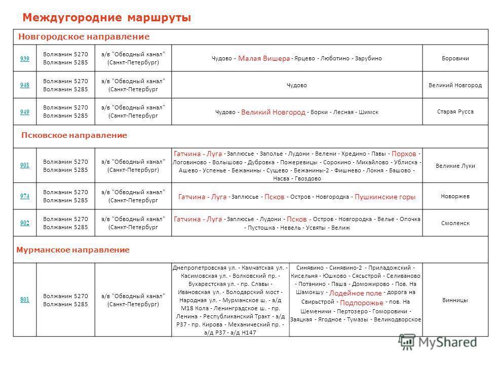 Междугородние маршруты Новгородское направление 939 Волжанин 5270 Волжанин 5285 а/в