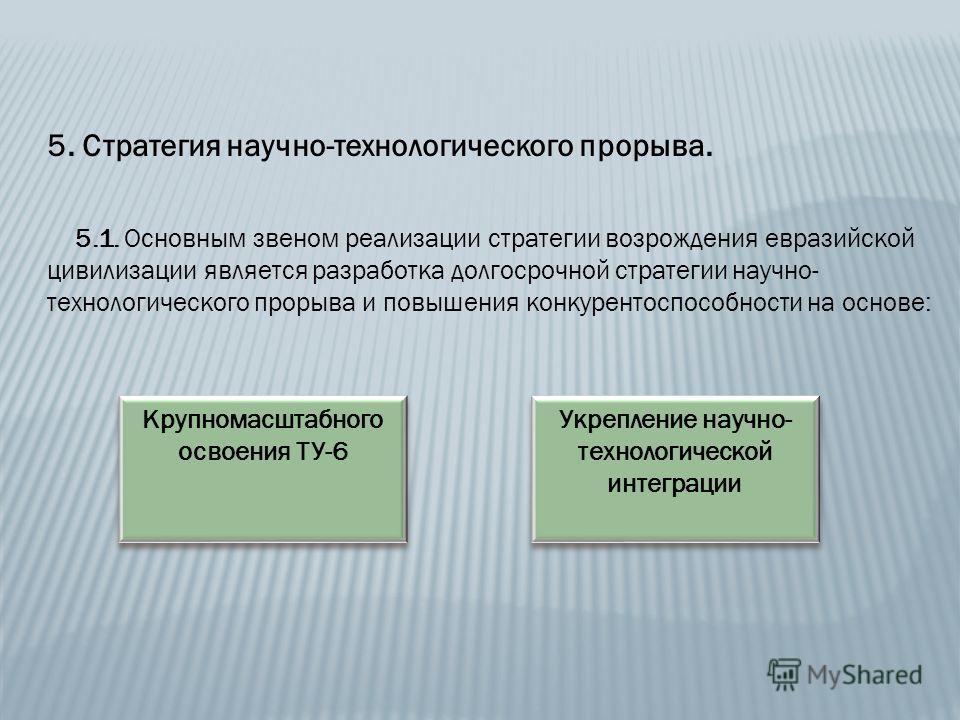5. Стратегия научно-технологического прорыва. 5.1. Основным звеном реализации стратегии возрождения евразийской цивилизации является разработка долгосрочной стратегии научно- технологического прорыва и повышения конкурентоспособности на основе: Крупн