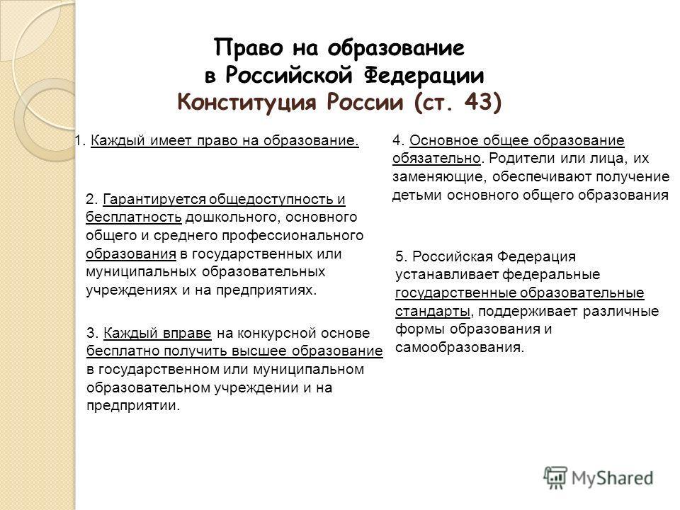 5. Российская Федерация устанавливает федеральные государственные образовательные стандарты, поддерживает различные формы образования и самообразования. 4. Основное общее образование обязательно. Родители или лица, их заменяющие, обеспечивают получен