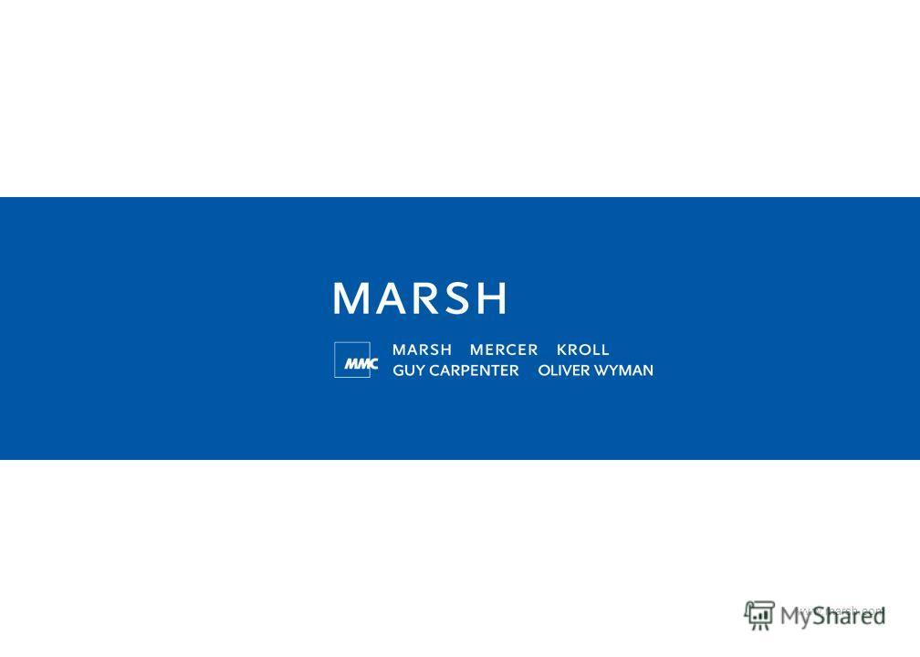 16 © Marsh Ltd 2009 Риск - менеджеры и руководители компаний (C-suite) едины во мнении о степени критичности рисков и комфортности в отношении их управления Причем расположение рисков на карте 2006 г. практически идентично 2007 г. Q4a. Please indicat