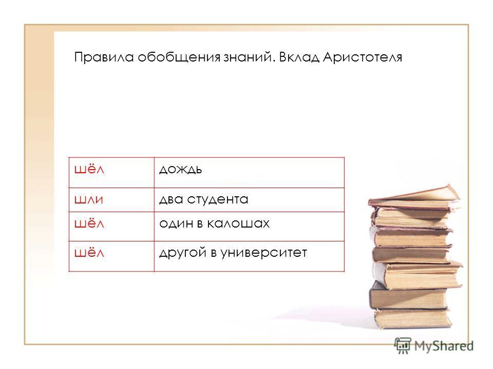 Правила обобщения знаний. Вклад Аристотеля шёлдождь шлидва студента шёлодин в калошах шёлдругой в университет