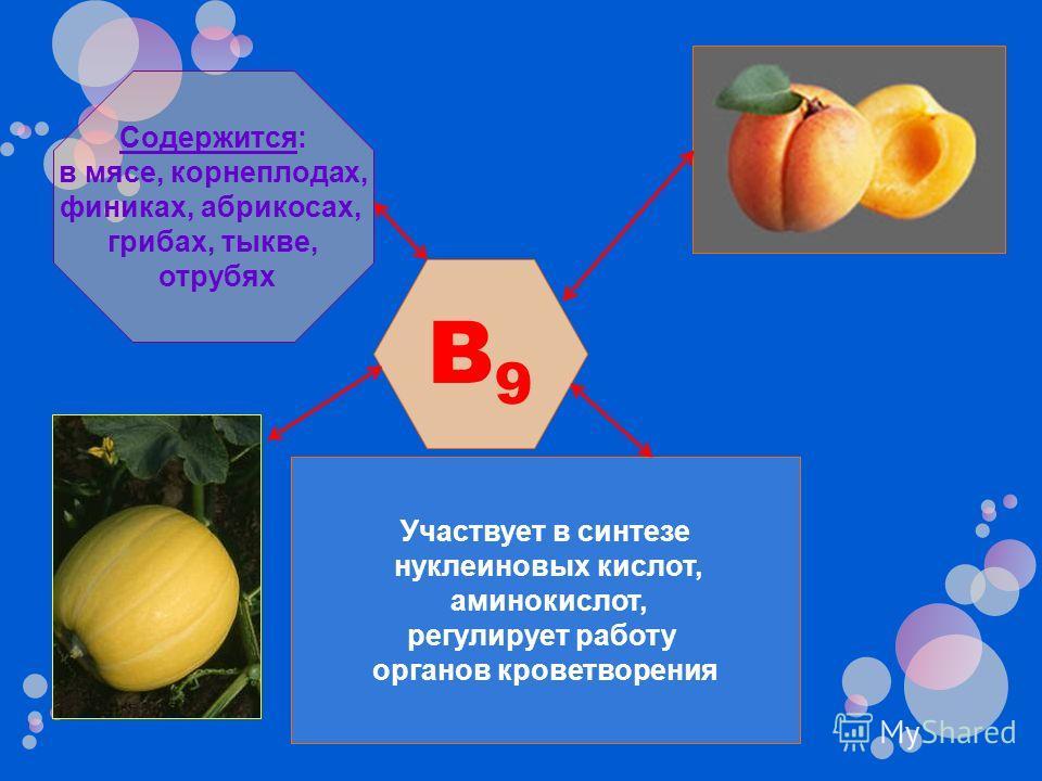 B9B9 Участвует в синтезе нуклеиновых кислот, аминокислот, регулирует работу органов кроветворения Содержится: в мясе, корнеплодах, финиках, абрикосах, грибах, тыкве, отрубях
