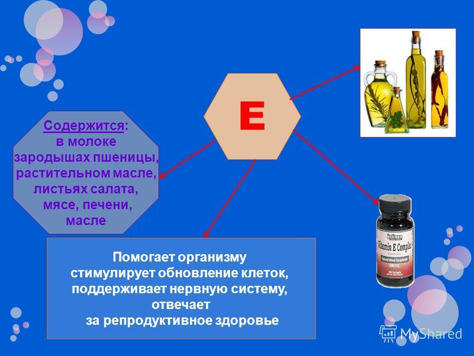 E Помогает организму стимулирует обновление клеток, поддерживает нервную систему, отвечает за репродуктивное здоровье Содержится: в молоке зародышах пшеницы, растительном масле, листьях салата, мясе, печени, масле