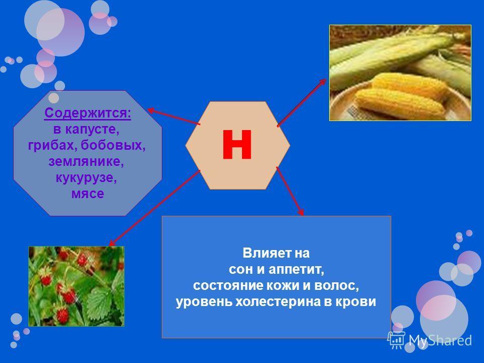 H Влияет на сон и аппетит, состояние кожи и волос, уровень холестерина в крови Содержится: в капусте, грибах, бобовых, землянике, кукурузе, мясе