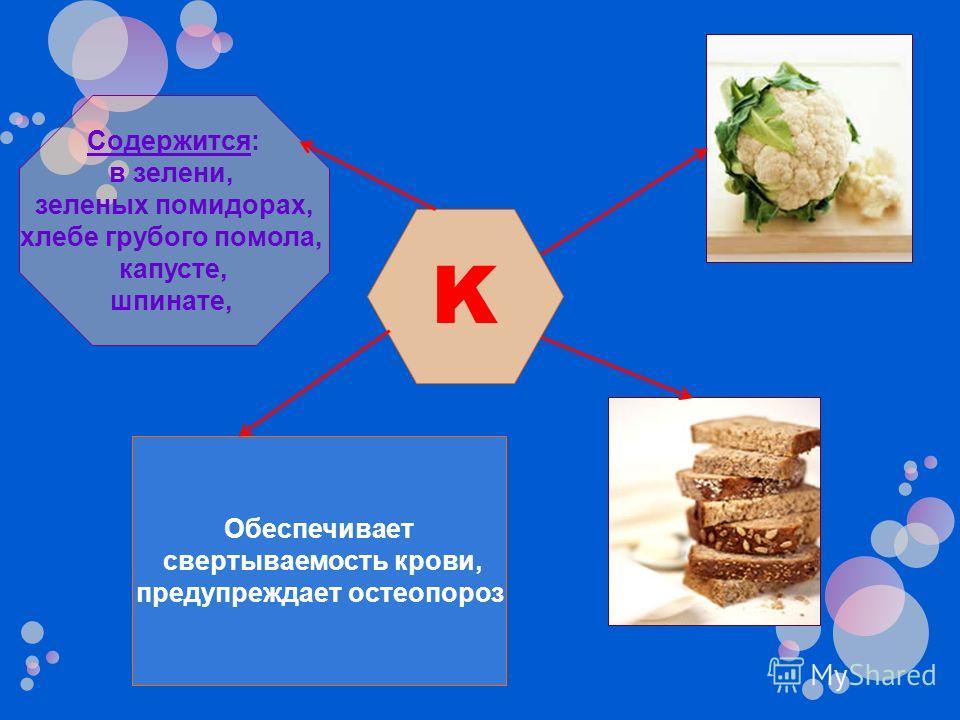 K Обеспечивает свертываемость крови, предупреждает остеопороз Содержится: в зелени, зеленых помидорах, хлебе грубого помола, капусте, шпинате,