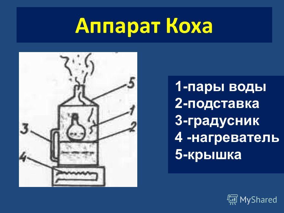Аппарат Коха 1-пары воды 2-подставка 3-градусник 4 -нагреватель 5-крышка