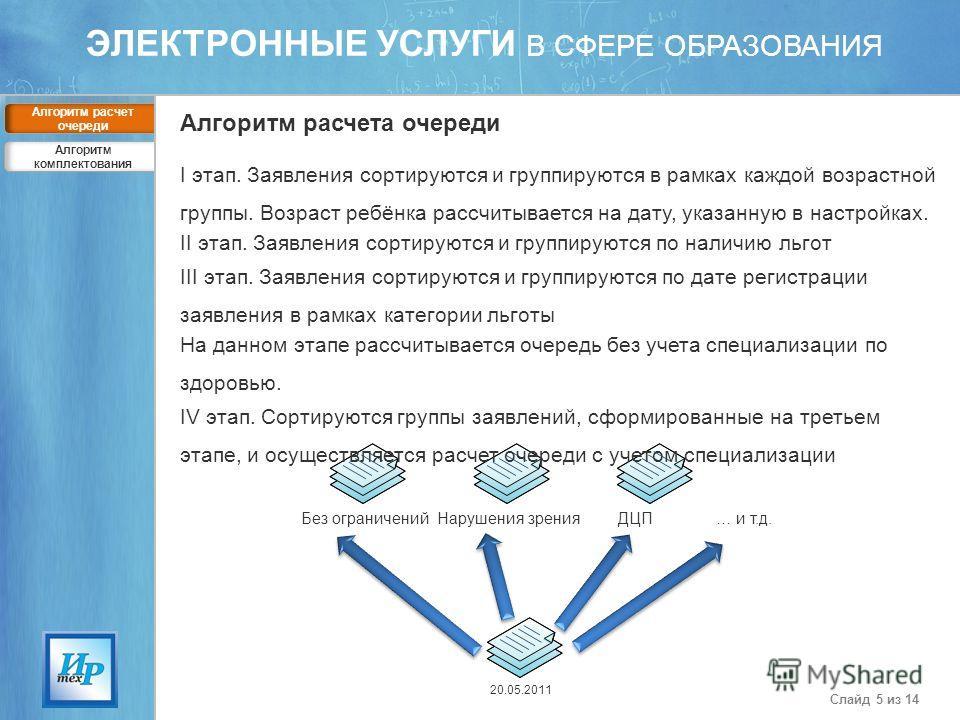 Алгоритм комплектования Алгоритм расчет очереди Текст презентации ЭЛЕКТРОННЫЕ УСЛУГИ В СФЕРЕ ОБРАЗОВАНИЯ Слайд 5 из ?? Слайд 5 из 14 Алгоритм расчета очереди II этап. Заявления сортируются и группируются по наличию льгот I этап. Заявления сортируются