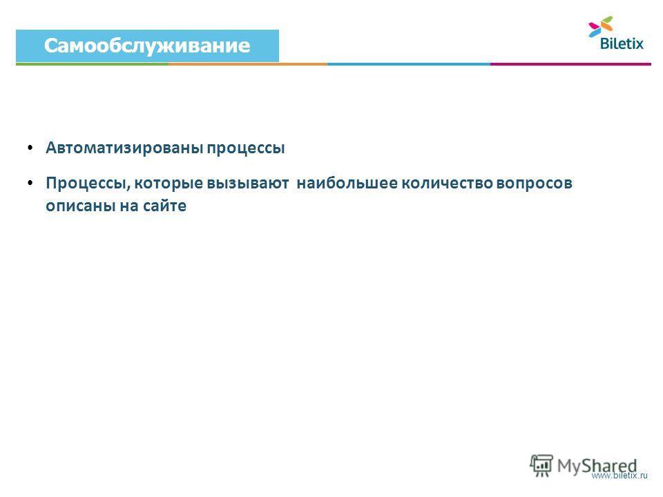 www.biletix.ru Самообслуживание Автоматизированы процессы Процессы, которые вызывают наибольшее количество вопросов описаны на сайте