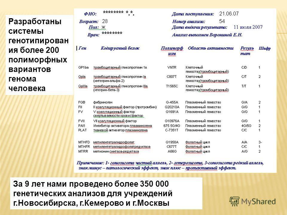 За 9 лет нами проведено более 350 000 генетических анализов для учреждений г.Новосибирска, г.Кемерово и г.Москвы Разработаны системы генотипирован ия более 200 полиморфных вариантов генома человека