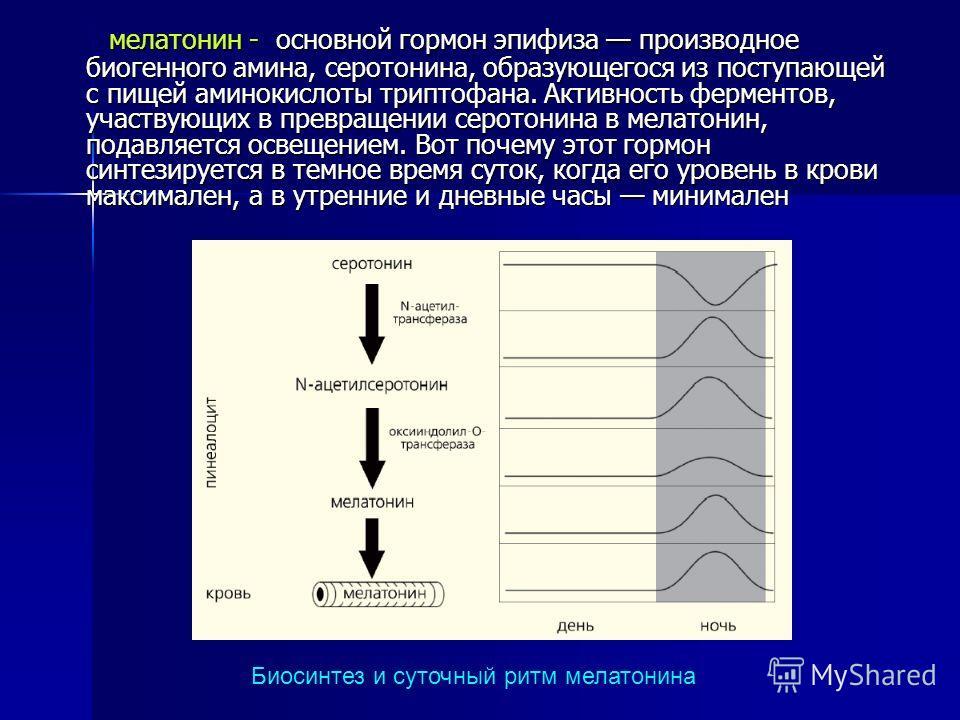 Избыток мелатонина