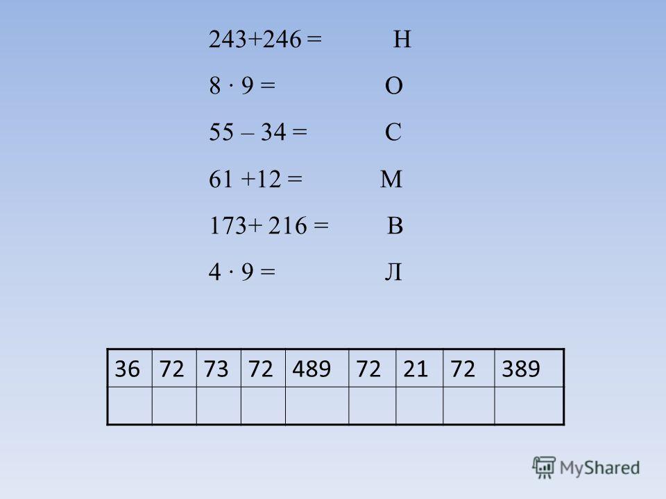 243+246 = Н 8 · 9 = О 55 – 34 = С 61 +12 = М 173+ 216 = В 4 · 9 = Л 36727372489722172389