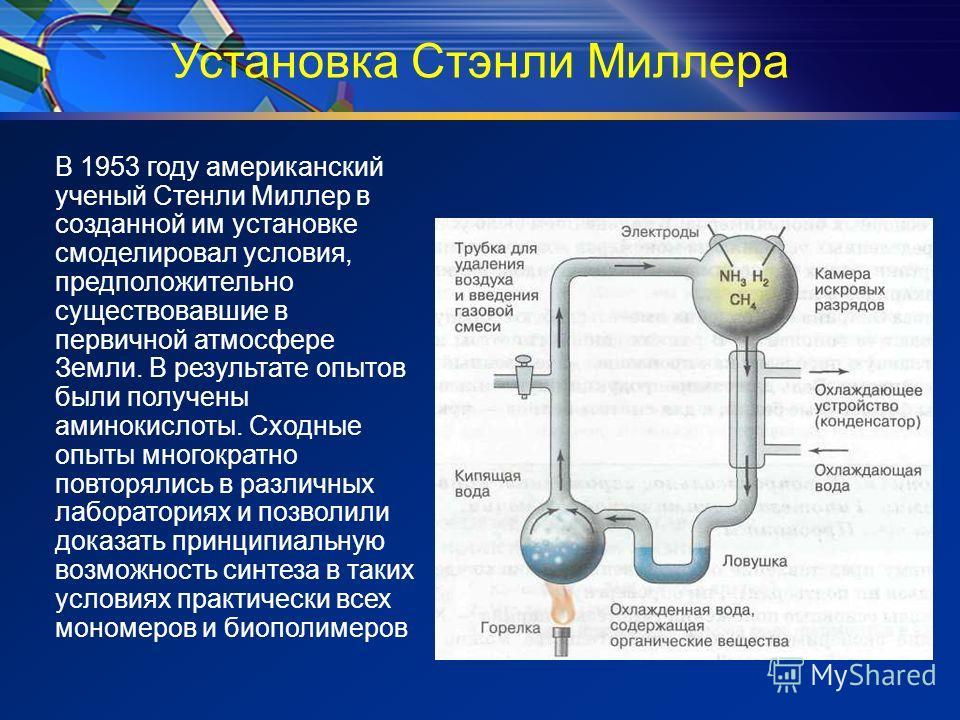 Установка Стэнли Миллера В 1953 году американский ученый Стенли Миллер в созданной им установке смоделировал условия, предположительно существовавшие в первичной атмосфере Земли. В результате опытов были получены аминокислоты. Сходные опыты многократ