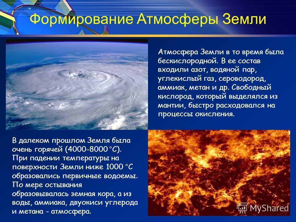 Формирование Атмосферы Земли В далеком прошлом Земля была очень горячей (4000-8000 °С). При падении температуры на поверхности Земли ниже 1000 °C образовались первичные водоемы. По мере остывания образовывалась земная кора, а из воды, аммиака, двуоки