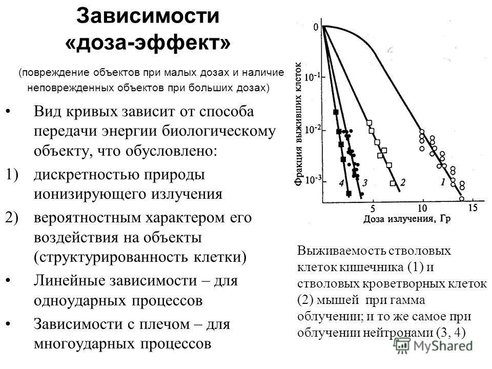 Зависимости «доза-эффект» (повреждение объектов при малых дозах и наличие неповрежденных объектов при больших дозах) Вид кривых зависит от способа передачи энергии биологическому объекту, что обусловлено: 1)дискретностью природы ионизирующего излучен