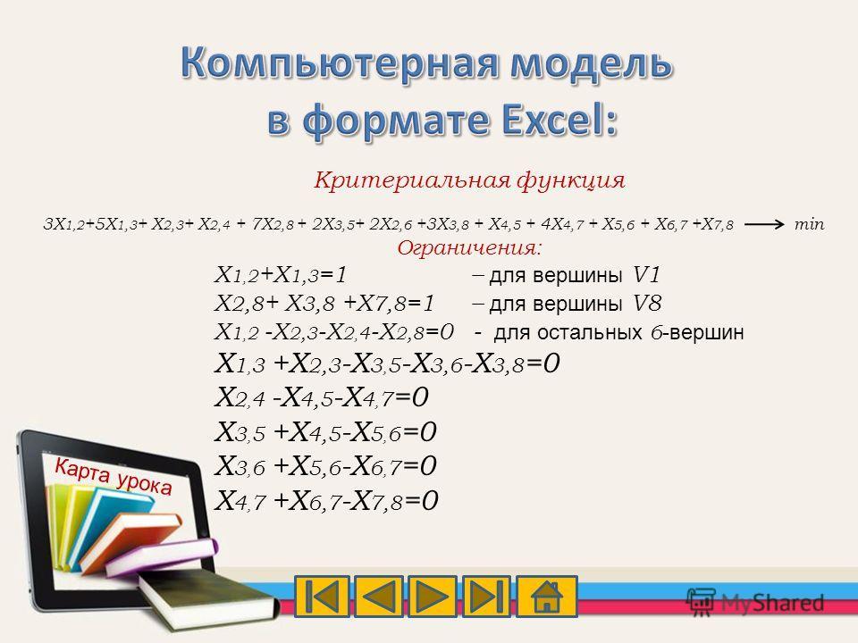 Критериальная функция 3X 1, 2 +5X 1,3 + X 2,3 + X 2,4 + 7X 2,8 + 2X 3,5 + 2X 2,6 +3X 3,8 + X 4,5 + 4X 4,7 + X 5,6 + X 6,7 +X 7,8 min Ограничения: X 1, 2 +X 1,3 =1 – для вершины V1 X 2,8 + X 3,8 +X 7,8 =1 – для вершины V8 X 1, 2 -X 2,3 -X 2, 4 -X 2,8
