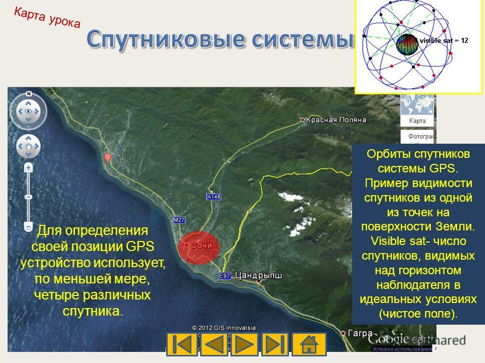 Орбиты спутников системы GPS. Пример видимости спутников из одной из точек на поверхности Земли. Visible sat- число спутников, видимых над горизонтом наблюдателя в идеальных условиях (чистое поле). Для определения своей позиции GPS устройство использ
