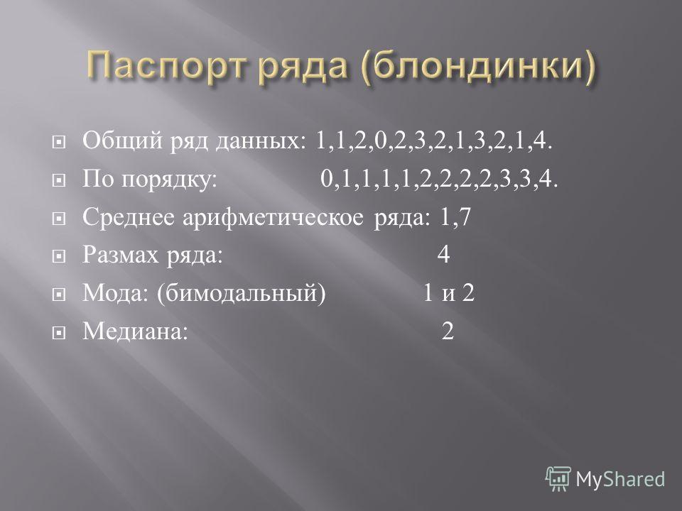 Общий ряд данных : 1,1,2,0,2,3,2,1,3,2,1,4. По порядку : 0,1,1,1,1,2,2,2,2,3,3,4. Среднее арифметическое ряда : 1,7 Размах ряда : 4 Мода : ( бимодальный ) 1 и 2 Медиана : 2