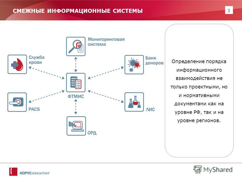 3 СМЕЖНЫЕ ИНФОРМАЦИОННЫЕ СИСТЕМЫ Определение порядка информационного взаимодействия не только проектными, но и нормативными документами как на уровне РФ, так и на уровне регионов.