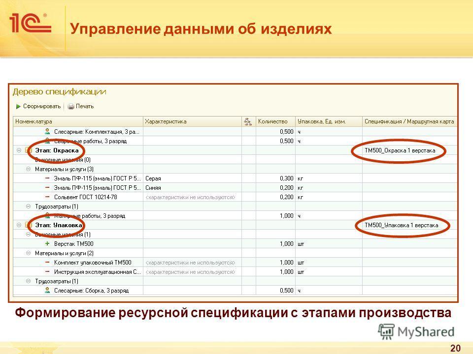 20 Управление данными об изделиях Формирование ресурсной спецификации с этапами производства