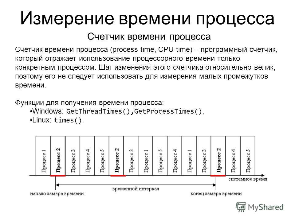 Измерение времени процесса Счетчик времени процесса Счетчик времени процесса (process time, CPU time) – программный счетчик, который отражает использование процессорного времени только конкретным процессом. Шаг изменения этого счетчика относительно в